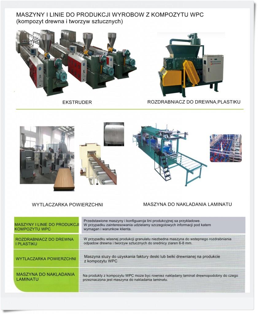 Import z Chin, WPC kompozyty - urządzenia i maszyny do produkcji, 2