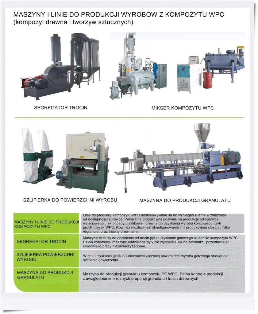 Import z Chin, WPC kompozyty - urządzenia i maszyny do produkcji, 1